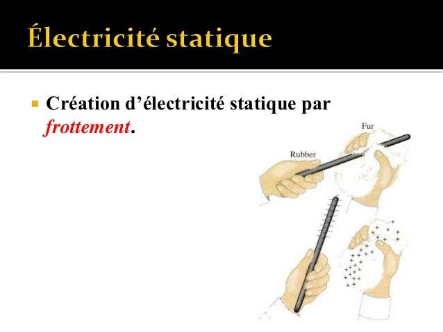 R vision chapitre 5 lectricit et magn tisme - Comment enlever l electricite statique ...