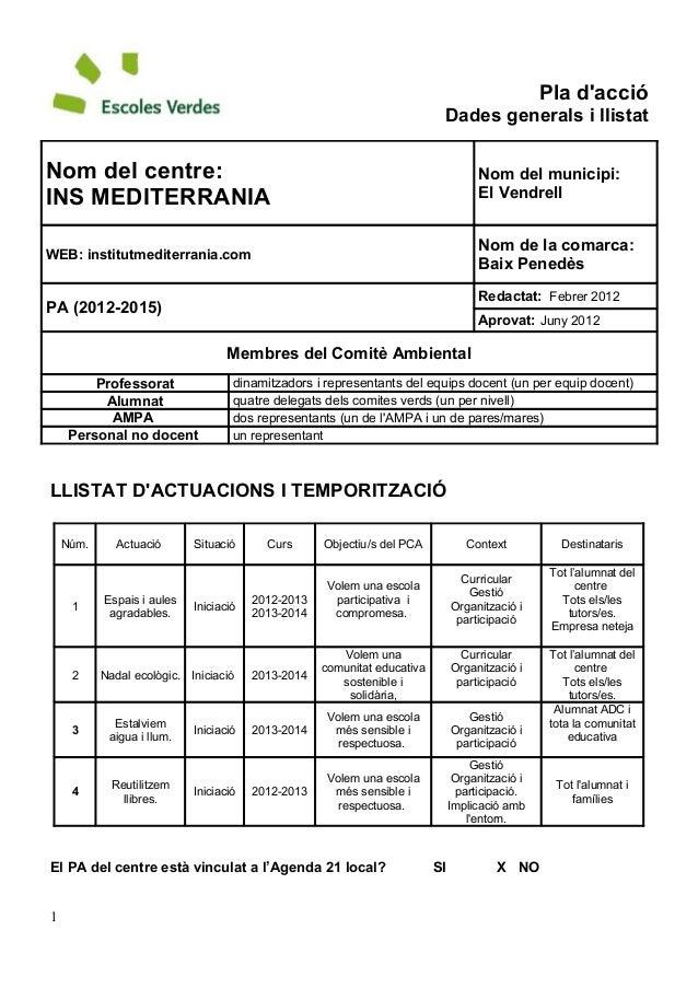 Pla d'acció  Dades generals i llistat  Nom del centre:  INS MEDITERRANIA  Nom del municipi:  El Vendrell  WEB: institutmed...