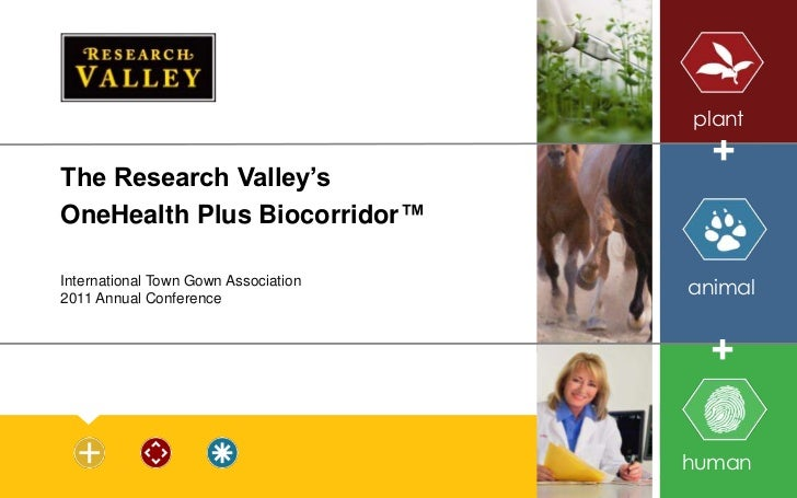 plant<br />+<br />The Research Valley's <br />OneHealth Plus Biocorridor™<br />International Town Gown Association<br />20...