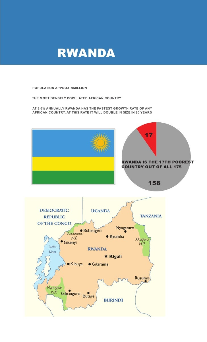 RWANDA                  RWANDA    POPULATION APPROX. 9MILLION     THE MOST DENSELY POPULATED AFRICAN COUNTRY     AT 3.6% A...
