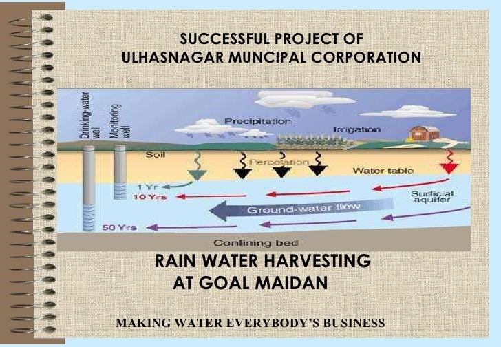 SUCCESSFUL PROJECT OF <br />ULHASNAGAR MUNCIPAL CORPORATION<br />RAIN WATER HARVESTING AT GOAL MAIDAN  MAKING WATER EVERYB...