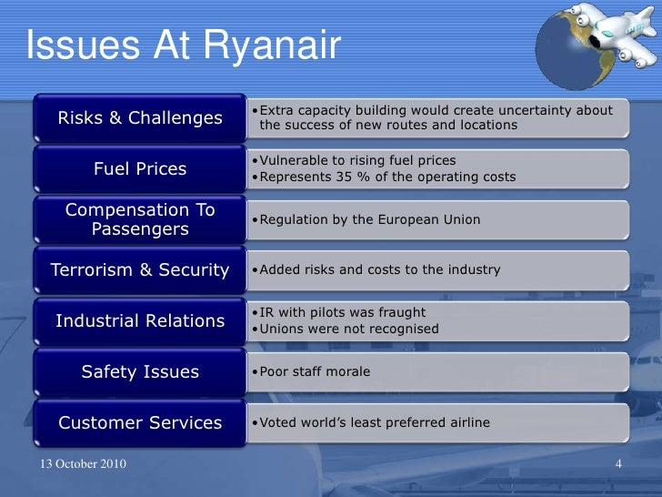case study anlysis of ryanair This case study on ryanair highlights its low fares business model, its business strategies and operations the case further incorporates the history and business description of ryanair, its' operations and challenges as a budget airline.
