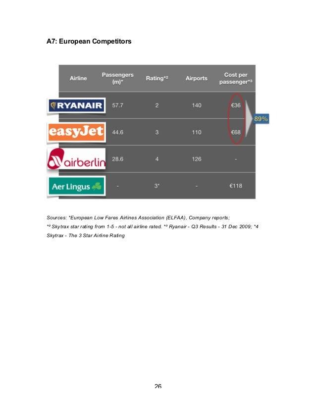 ryanair the low fares airline case study pestel analysis