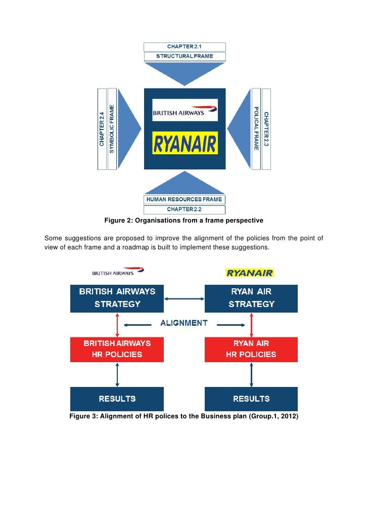 strategy clock of ryanair Bowman's strategy clock is a very useful framework for thinking through the options you have in the customer value map and how competitors may react.