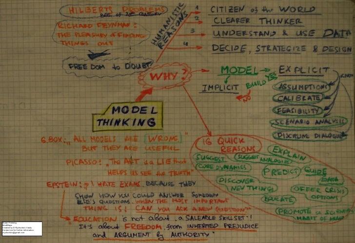 Ryzhonkov Vasily Model Thinking Mind Maps 2012