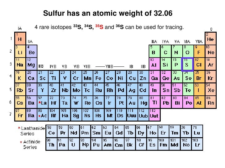 Sulfur has an atomic weight of 32.064 rare isotopes 33S, 34S, 35S and 36S can be used for tracing.