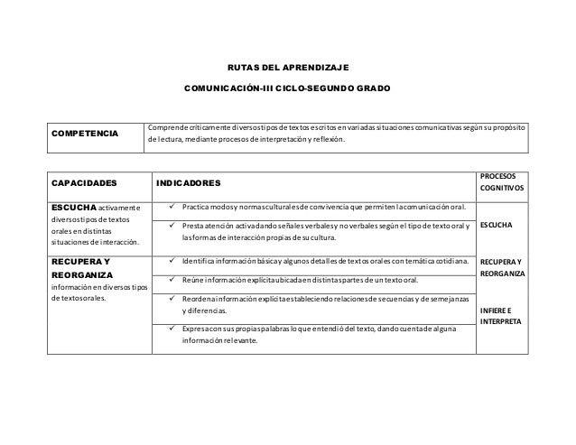 RUTAS DEL APRENDIZAJE COMUNICACIÓN-III CICLO-SEGUNDO GRADO COMPETENCIA Comprende críticamente diversostiposde textosescrit...