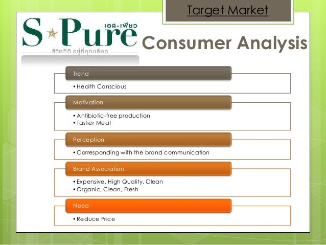 health conscious consumer Global health and wellness report 5 c 2015 t n company majority of consumers rely on diet and exercise to lose weight percentage taking each action to lose weight.