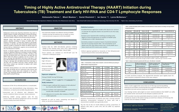Timing of Highly Active Antiretroviral Therapy (HAART) Initiation during                     Tuberculosis (TB) Treatment a...
