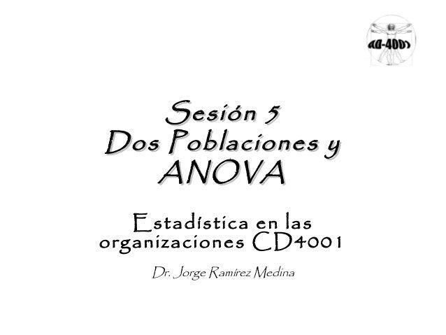 Sesión 5Sesión 5 Dos Poblaciones yDos Poblaciones y ANOVAANOVA Estadística en las organizaciones CD4001 Dr. Jorge Ramírez ...