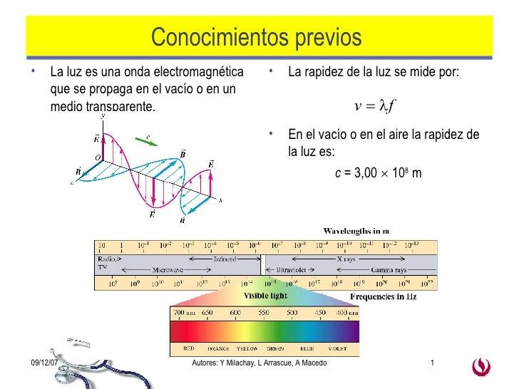 Conocimientos previos  <ul><li>La luz es una onda electromagnética que se propaga en el vacío o en un medio transparente. ...
