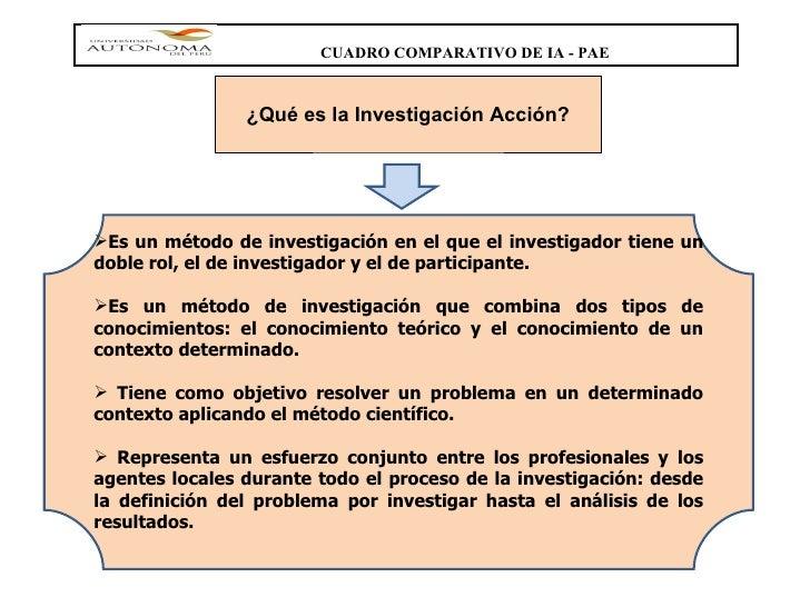 ¿ Qué es la Investigación Acción ? CUADRO COMPARATIVO DE IA - PAE <ul><li>Es un método de investigación en el que el inves...