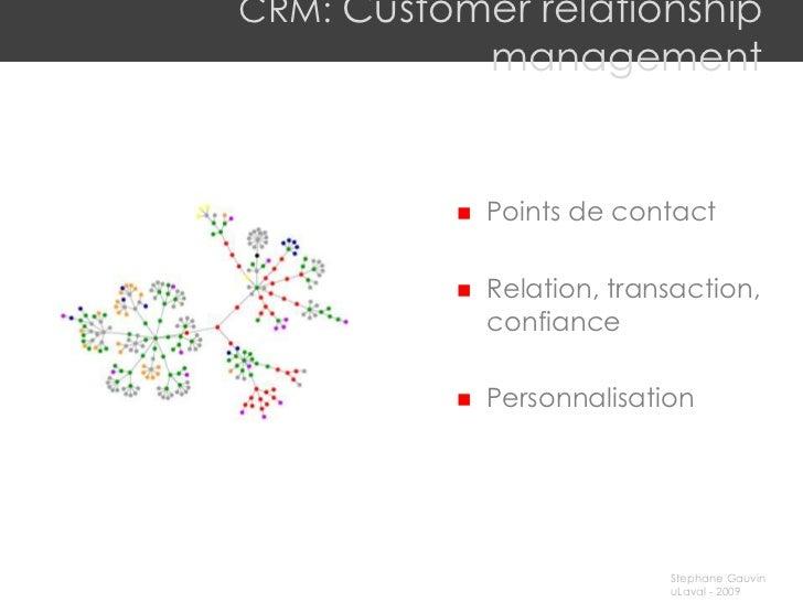 CRM: Customer relationship               management                Points de contact               Relation, transaction...