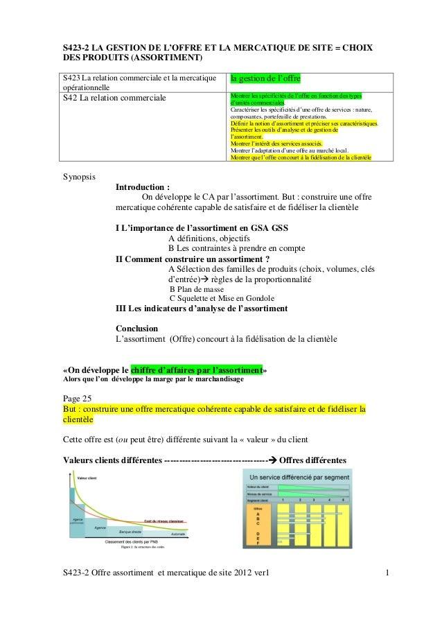 S423-2 LA GESTION DE L'OFFRE ET LA MERCATIQUE DE SITE = CHOIX DES PRODUITS (ASSORTIMENT) S423 La relation commerciale et l...