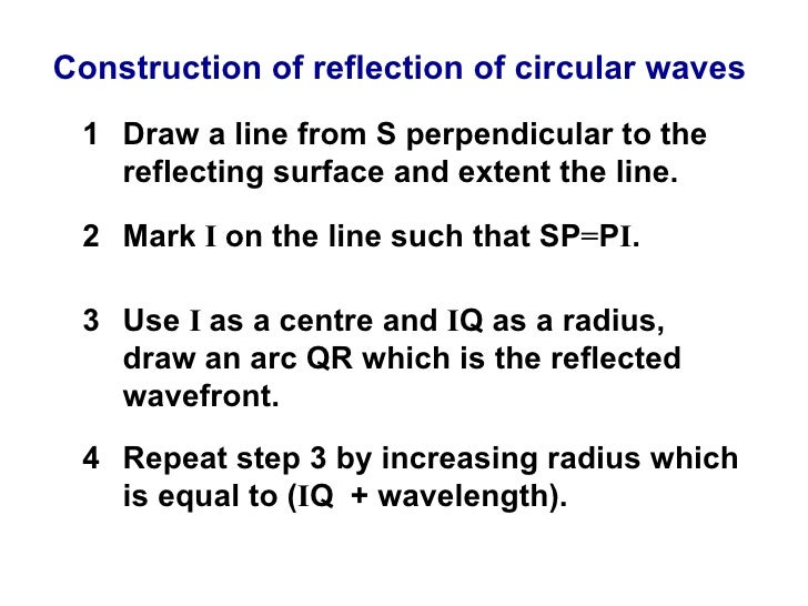 Line Reflection Construction Construction of Reflection of