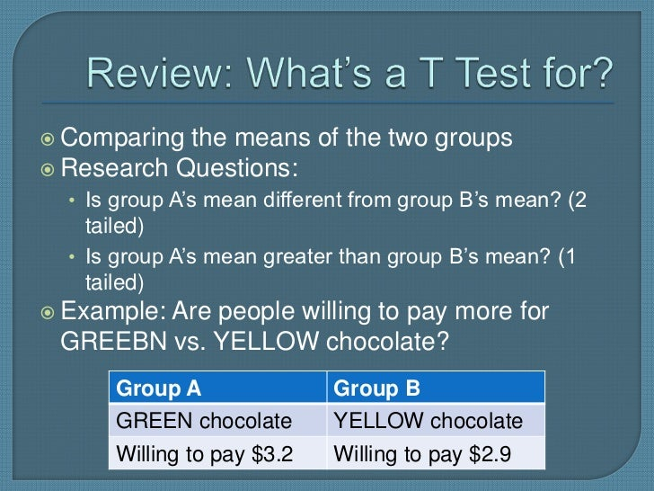  Comparing the means of the two groups Research Questions:  • Is group A's mean different from group B's mean? (2    tai...