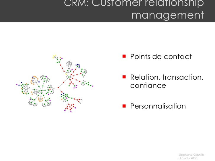 CRM:  Customer relationship management <ul><li>Points de contact </li></ul><ul><li>Relation, transaction, confiance </li><...