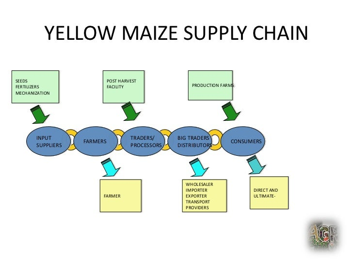 supply chain issues at whirlpool Supply chain map is the way to express a large system from the points of origin to points of consumption in a simple to understand manner information from the annual report is also used to produce the apple supply chain map.