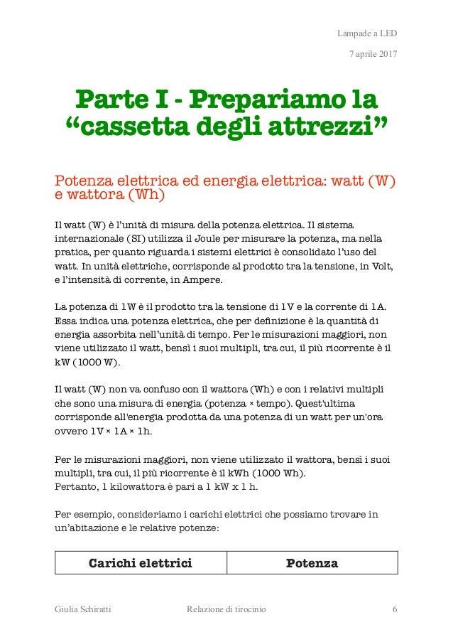 Luci E Forme Potenza. Fabulous In Qualit Di Presidente Del Comitato ...