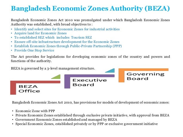 Economic Zone Economic Zones Authority
