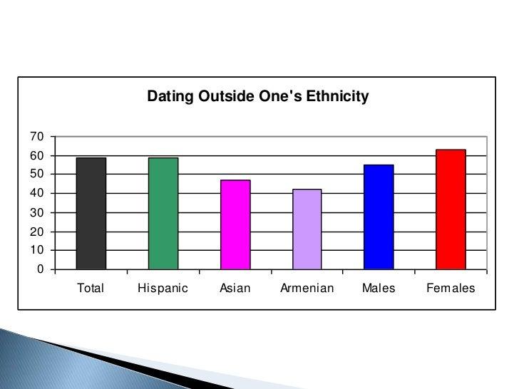 Other dating sites like badoo