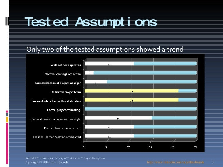 Tested Assumptions <ul><li>Only two of the tested assumptions showed a trend </li></ul>http:// www.linkedin.com/in/jeffded...