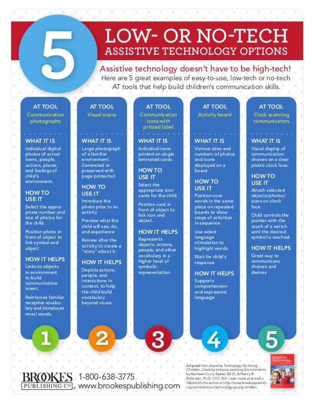 LOW- OR NO-TECH ASSISTIVE TECHNOLOGY OPTIONS 5 Assistive technology doesn't have to be high-tech! Here are 5 great example...