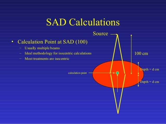 SAD Calculations • Calculation Point at SAD (100) – Usually multiple beams – Ideal methodology for isocentric calculations...