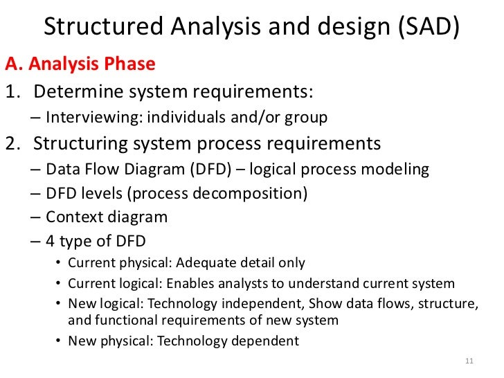 ooa vs structured analysis Structured analysis (sa) object-oriented analysis (ooa) documents similar to traditional approach vs oo approach skip carousel.