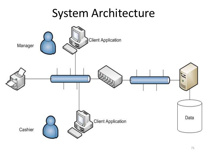 methods architecture vs design 1016-2009 l trudeau architecture vs software design assign  model kinds,  notations and methods an architecture description shall include.