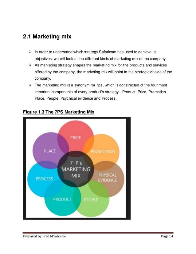 Master thesis marketing mix