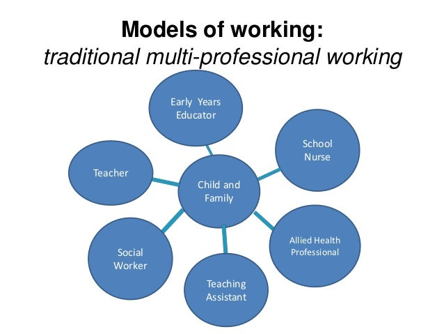 how multi agency teams work together to To develop together as a team  if your multi-agency work involves potentially being part of a team around the child1  multi-agency teams.