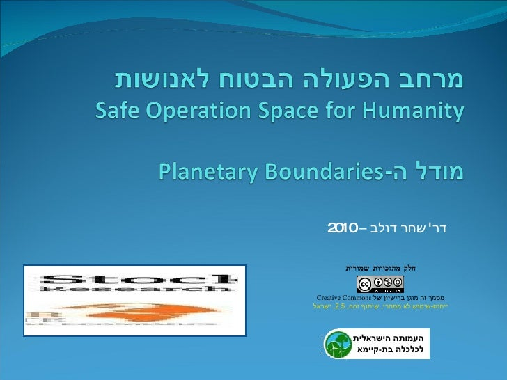 Safe Operating Space For Humanity - HEB