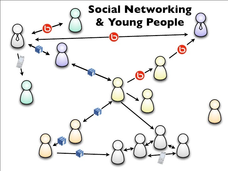 York Children's Trust - Safer Social Networking Sessions