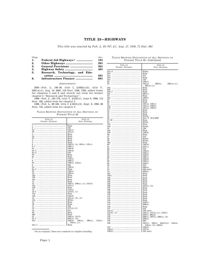 TITLE 23—HIGHWAYS                                    This title was enacted by Pub. L. 85–767, § 1, Aug. 27, 1958, 72 Stat...
