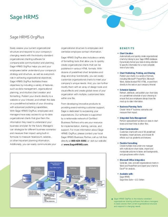 Sage HRMS OrgPlus Feature Sheet
