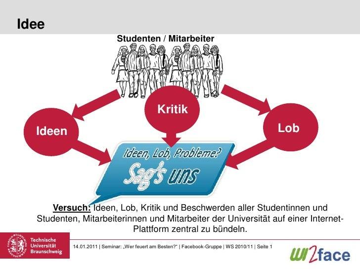 Studenten / Mitarbeiter<br />Idee<br />Kritik<br />Lob<br />Ideen<br />Versuch: Ideen, Lob, Kritik und Beschwerden aller S...