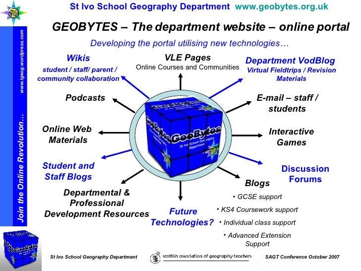 VLE Pages Online Courses and Communities E-mail – staff / students <ul><li>Blogs </li></ul><ul><li>GCSE support </li></ul>...