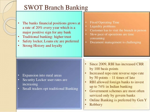 swot anlysis of south indian bank So you have begun your job search, prepared your cv and now you're getting  yourself interview ready a key element to being successful with.