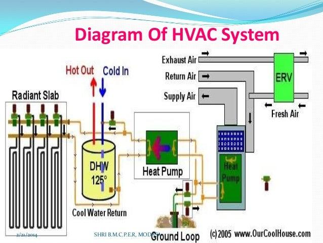 simple hvac schematic diagram wiring diagram center Printable HVAC Schematics