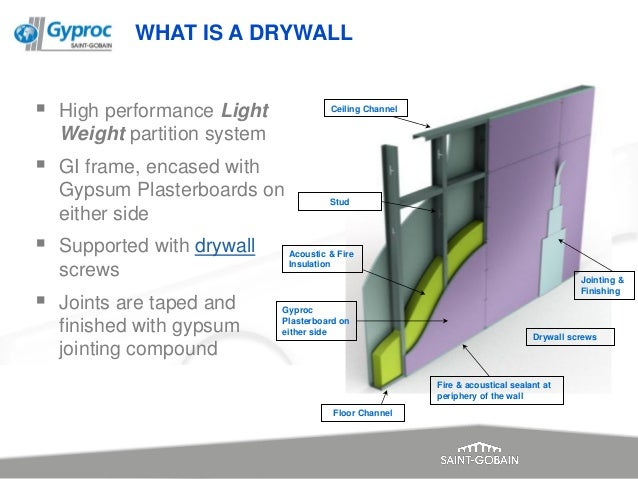 Drywall Partition System : Drywall process benefits of saint gobain gyproc