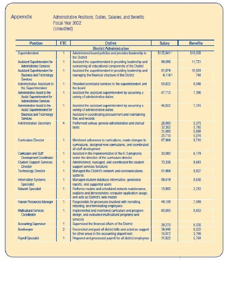 Murphy School District - Salaries Chart for 2002