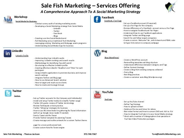 Sale Fish Marketing – Services Offering A Comprehensive Approach To A Social Marketing Strategy Twitter - Set up Twitter a...