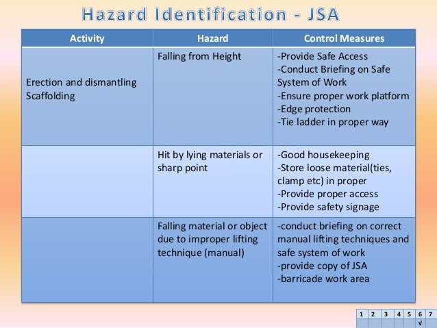 osha research papers 2018-5-31 safety considerations in contrast media handling  research foundation conducted a survey of 1,501  safety considerations in contrast media handling and.