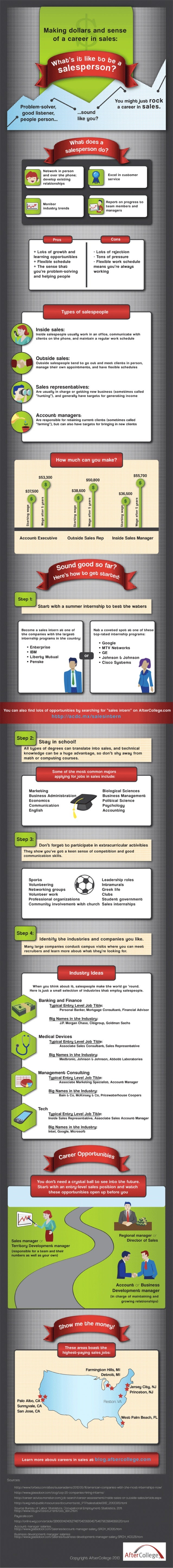 Making Dollars & Sense of a Career in Sales: Infographic