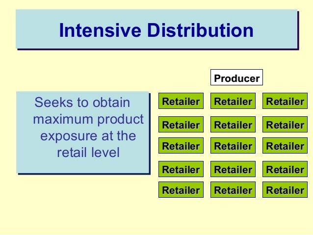 intensive selective and exclusive market exposure 2018-1-18  target market  intensive, selective, exclusive and direct distribution  this gives the its products maximum exposure to customers at their convenience.