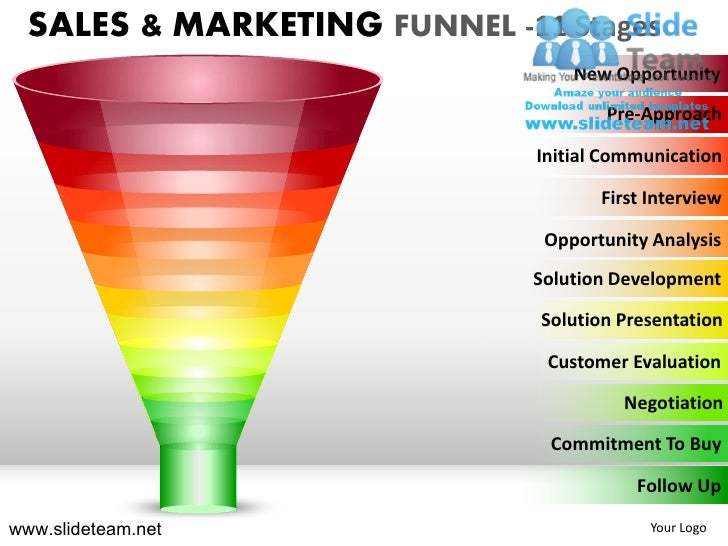 Sales and marketing funnel 11 stages powerpoint presentation slides.