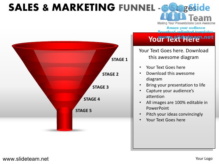 Sales and marketing funnel 5 stages powerpoint ppt templates.