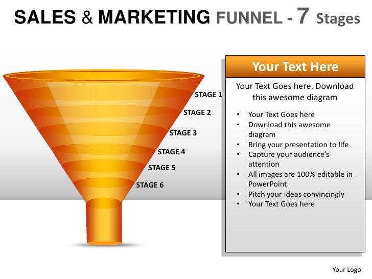 SALES & MARKETING FUNNEL - 7 Stages                                              Your Text Here                           ...