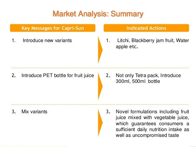 Fruit Juice Shop Business Plan